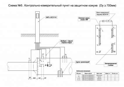 Схема №5.КИП на защитном кожухе (Dy ≥ 700 мм)
