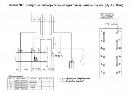 Схема №7. КИП на защитном кожухе (Dy < 700 мм)