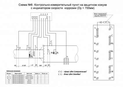 Схема №8. КИП на защитном кожухе с индикатором скорости коррозии (Dy < 700 мм)