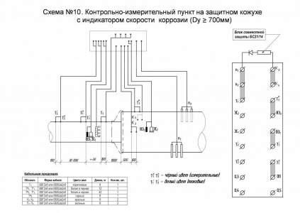 Схема №10. КИП на защитном кожухе с индикатором скорости коррозии (Dy ≥ 700 мм)